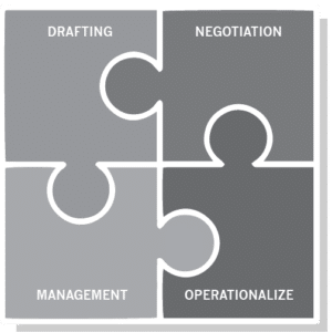 Source-to-Pay Transformation Drafting Negotiation Management Operationalize Puzzle Pieces